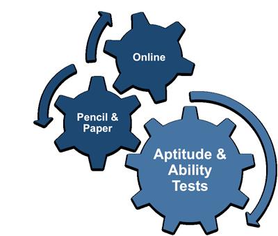 Aptitude Tests Making Hiring Easy