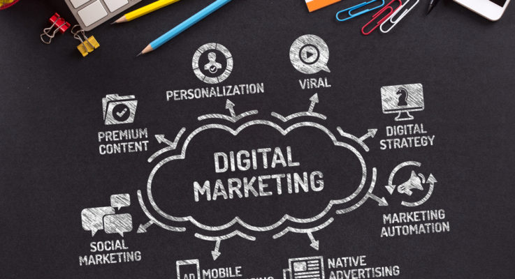 What are the principles of digital marketing