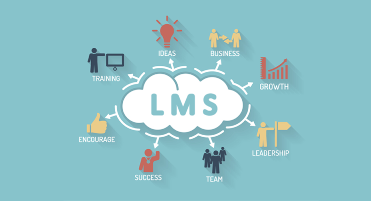 Learning Management System: The Importance of Corporate Learning for Every Employee